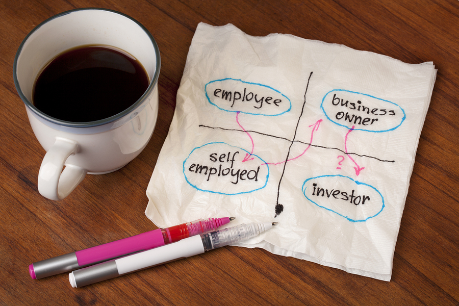 planning career shift from employee to self employed, business owner and, maybe, investor - napkin sketch concept with coffee cup on table