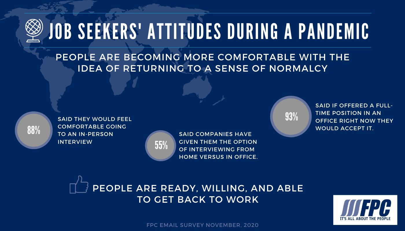 FPC-infographic-attitudes