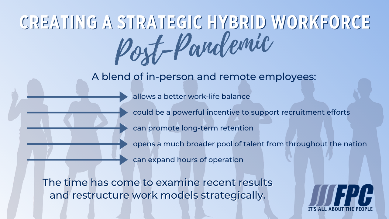 FPC-hybrid-graphic-post-pandemic-workforce
