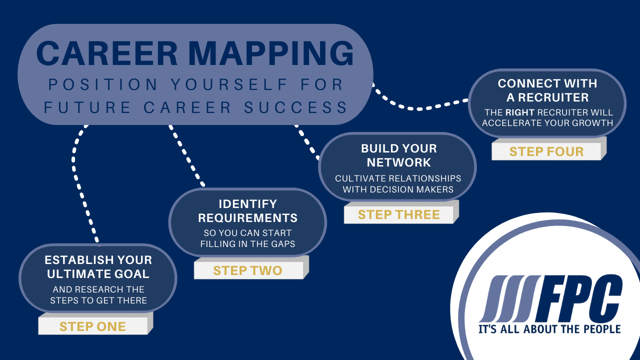 FPC-blog-Career-MAPPING